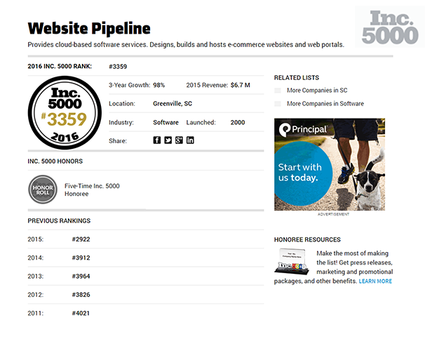 Website Pipeline Inc 5000 Fastest Growing Company