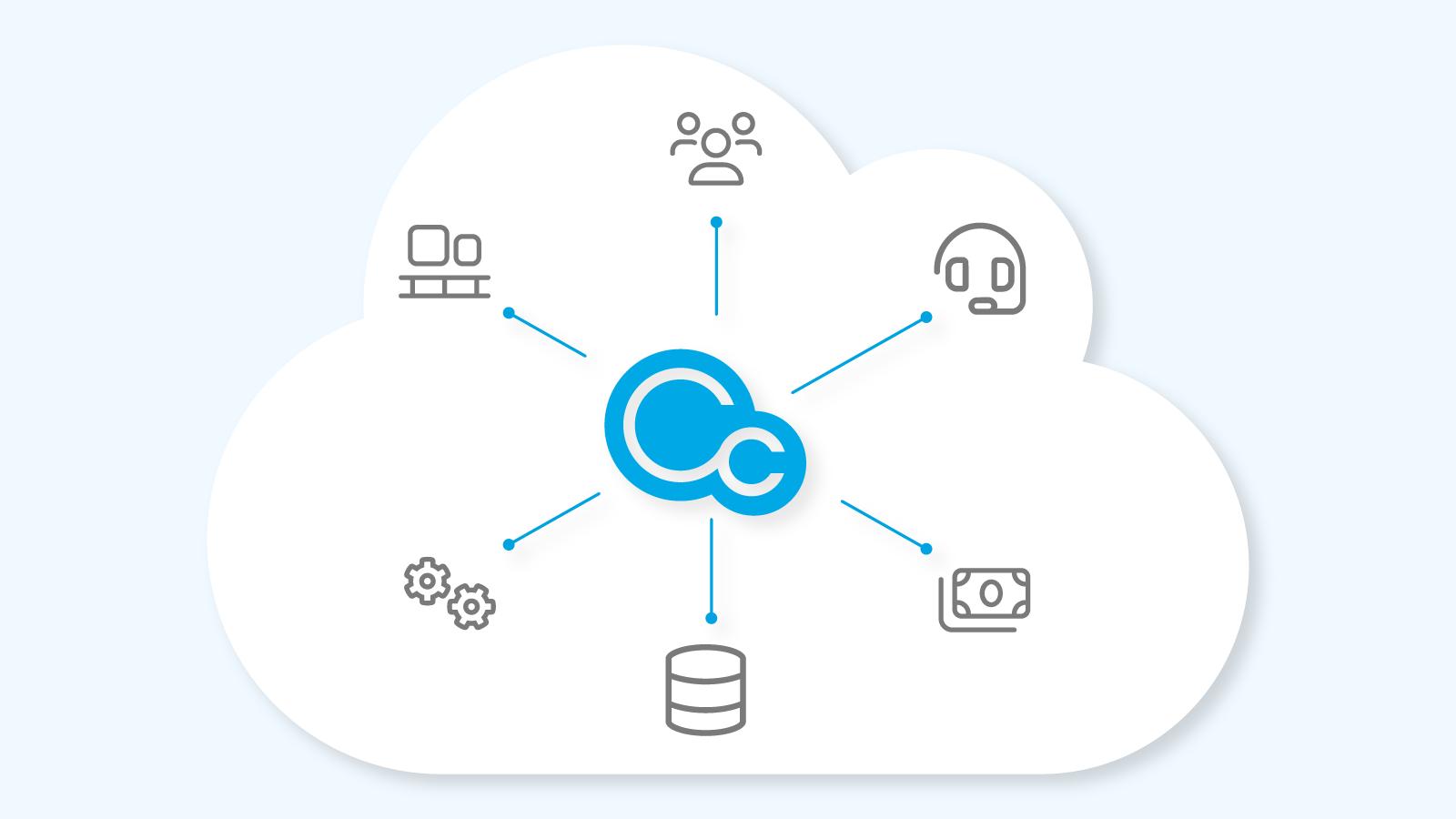 CIMcloud Platform